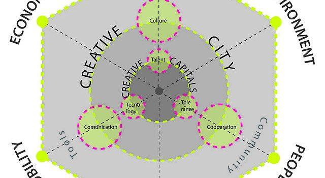 Smart City Kassel – Erzählcafe zur Konzeptphase: Kassel wird SMART